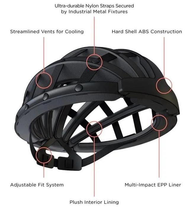 盘点总结几款商用的3D打印头盔