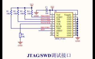 STM32F4VET6核心板的电路原理图免费下载