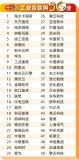 2019-2020年度中国工业互联网50佳正式发布