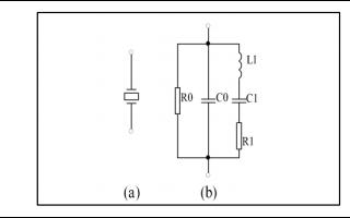 ZX70A和ZX80A阻抗分析仪的使用说明书免费下载