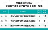 华为、中兴、烽火中标中国移动省际骨干传送网扩容工...