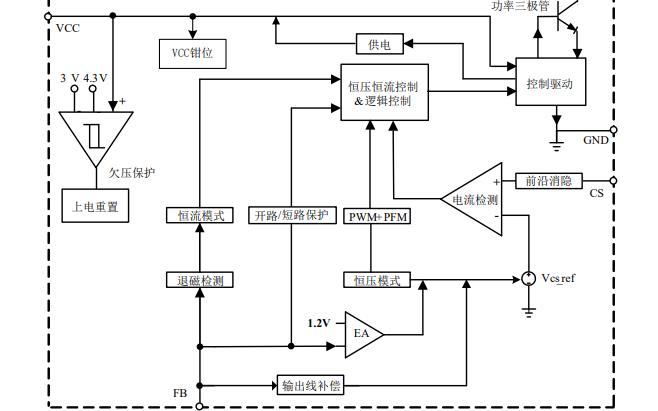 ICW3669开关电源控制器集成电路的数据手册免费下载