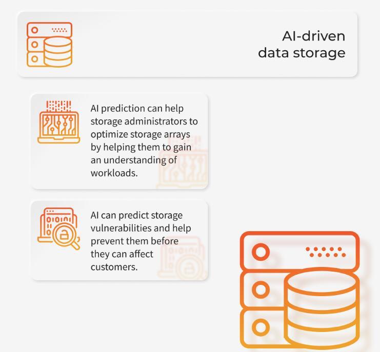人工智能如何高效地存储和管理数据
