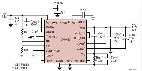 Linear的μModule穩壓器LTM4639的作用及性能特點分析