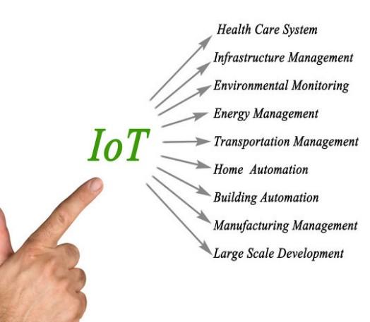 企业采用物联网技术将要面临哪些困难?