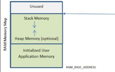如何编写ARM处理器的Bootloader