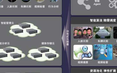 華為視頻內容管理平臺的作用及應用分析