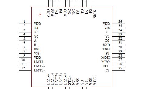 xc1004运动芯片怎么样?xc1004四轴SPI运动控制芯片详解(含例程)