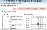 西门子S7-200SMART指针的建立方法