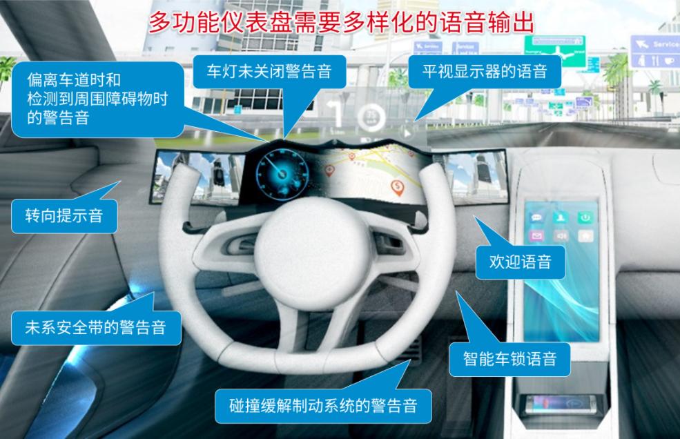 羅姆發布面向下一代汽車駕駛艙的解決方案白皮書