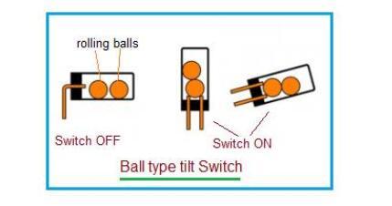 倾斜传感器的三种类型说明