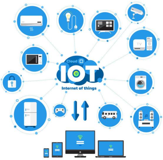 物联网设备在家庭虐待和隐私安全如何做到平衡?