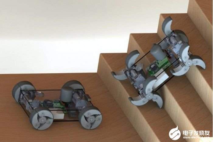 α-WaLTR机器人:能在滚动模式和行走模式切换自如