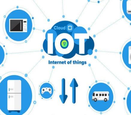 物联网是以互联网为基础的一种延伸和扩展