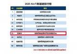 2020 AIoT/新基建排行榜,机智云物联网智能硬件开发云服务平台上榜