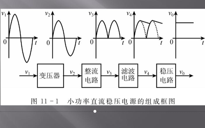 整流及滤波电路的学习课件免费下载