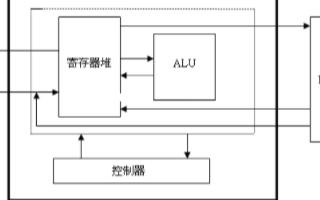 基于FPGA的八位微處理器的IP軟核設計方案