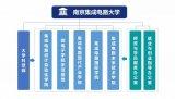 中国首所芯片大学正式揭牌——南京集成电路大学,培...