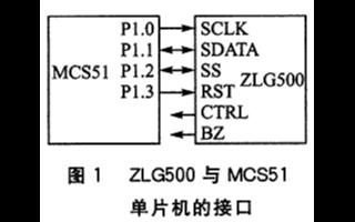基于AT89C52单片机和ZLG500s读写模块实现智能卡门禁系统的设计