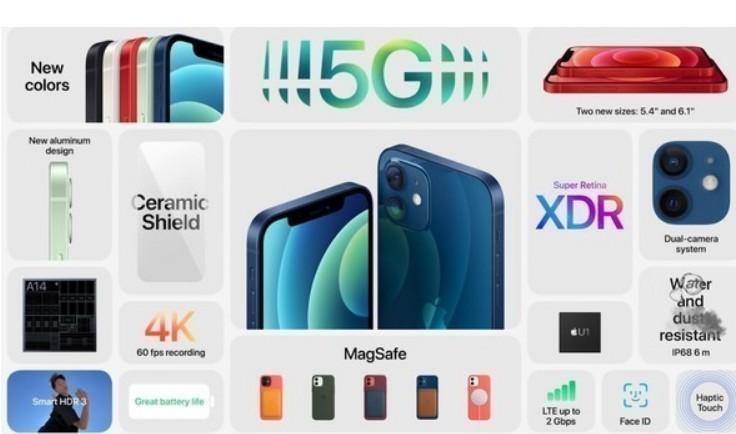 首批iPhone12正式发售