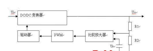 開關電源DCDC模塊如何進行PCB設計