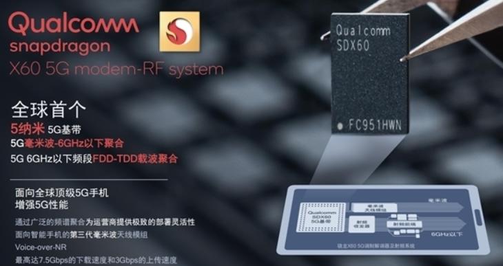 5G网速有多快?高通等利用5G毫米波频谱实现5.06Gbps创新高