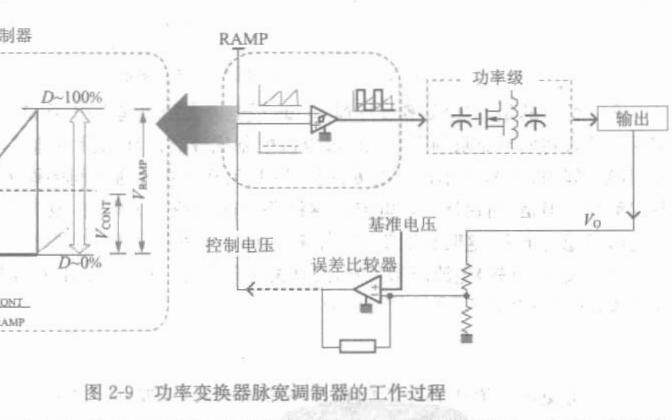 精通开关电源设计的中文版第二卷电子书免费下载