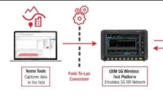 是德科技宣布推出 5G 虚拟路测工具套件
