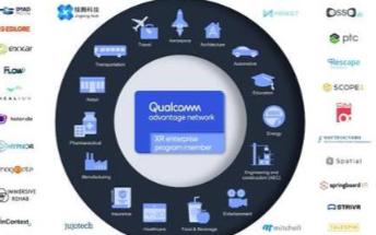 Qualcomm XR企业计划成员已在发展元年颠覆多个行业