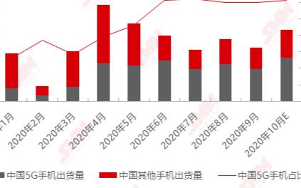 国内手机市场总体出货量较多,钴酸锂维持需求高位