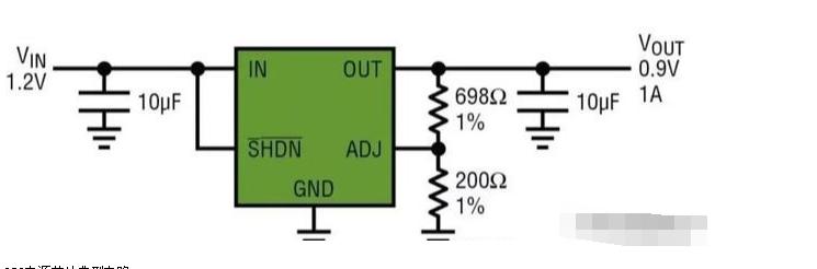 如何选择DC-DC开关电源与线性稳压电源LDO