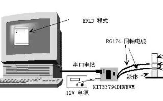 基于电场成像器件MC33794实现液体距离测量系统的应用方案