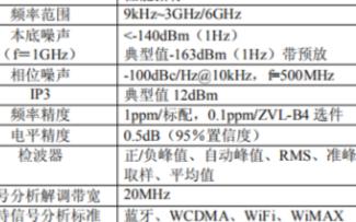 矢量网络分析仪在射频信号测量中应用分析