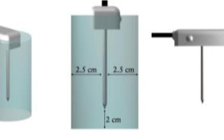 GS3水分传感器的的作用和性能特点分析