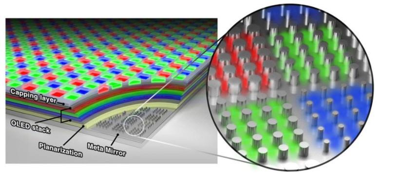 最精细的 OLED 技术已出现,像素密度高达 10000