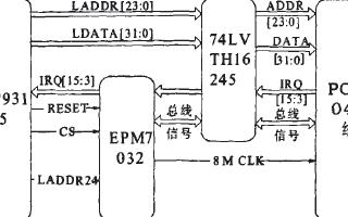 基于EP9315处理器和Linux系统实现PC/...