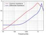 共模电感为什么会接在开关电源交流一侧?