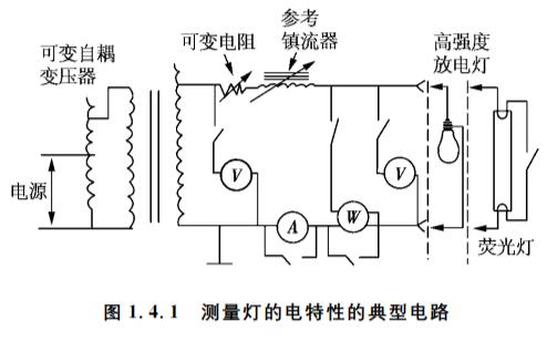 光源原理与设计的PDF电子书免费下载