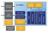 开源架构RISC-V来源现状