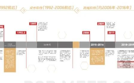 11月3-5日,华南电路板国际贸易采购博览会将于深圳国际会展中心举行