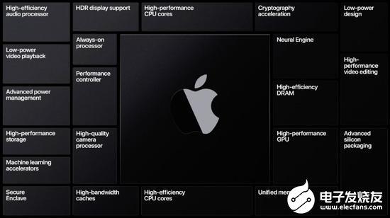 消息稱蘋果將在 A15 芯片中使用臺積電的增強版 5 納米技術
