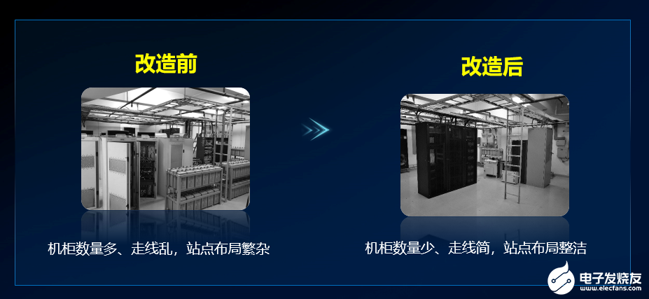 广东移动全力推进C-RAN建设,实现5G建设降...