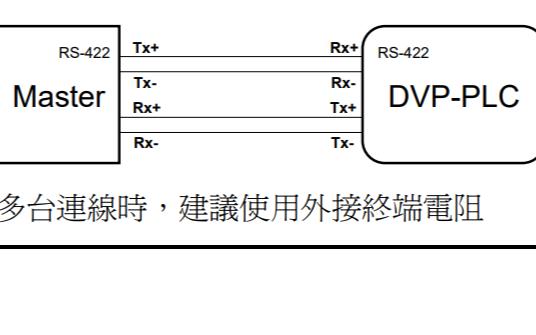 台达DVP系列PLC通信协议的数据手册免费下载