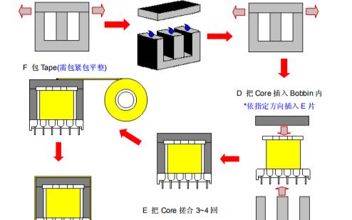 变压器基础知识制作流程详解(培训教材)