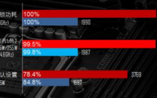 微星B460/H410主板新增CPU散热器自适应...