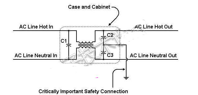关于使用EMI滤波器触电的危险故事