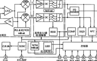 采用单片机和IA4420射频芯片实现无线数据采集...