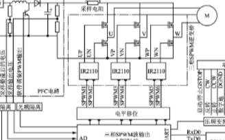 基于LPC2148控制器和功率因素补偿技术实现小功率变频器的设计