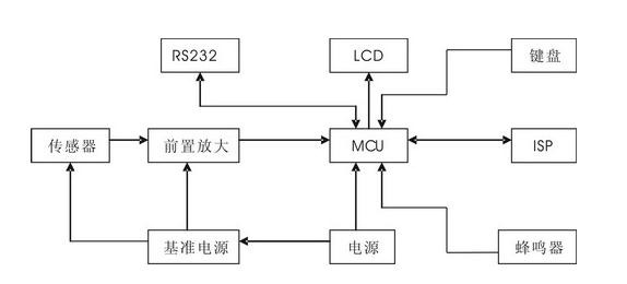 http://www.reviewcode.cn/youxikaifa/178921.html
