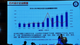 The number of Companies in China will increase by 2218.24% in 2020